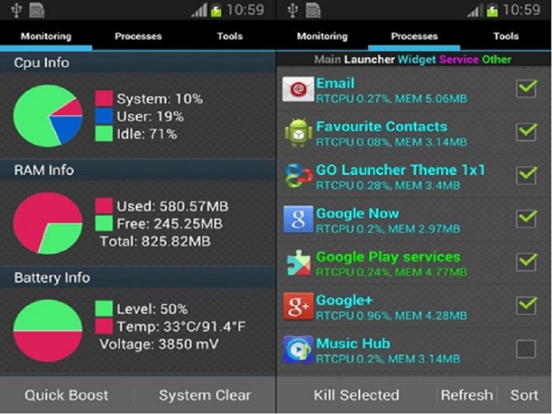 Aplikasi Untuk Meningkatkan Kinerja Android