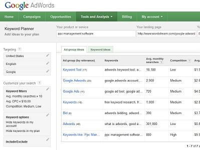 Cara Kerja Periklanan Google Adwords2