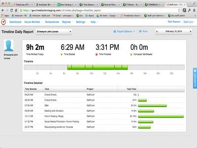 alat untuk meningkatkan produktivitas manajemen e-commerce.1