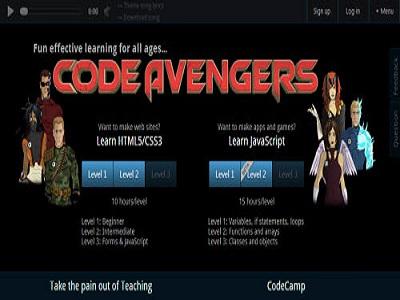 belajar coding dari daftar website panduan.2