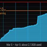 cara menjaga penggunaan kuota internet