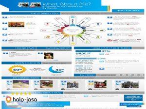 alat untuk membuat infografis pada blog