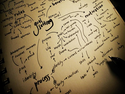 bidang penulisan blog untuk menjadi penulis profesional