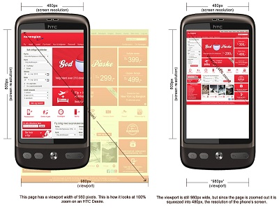 tips membuat website optimal dibuka dengan smartphone.1