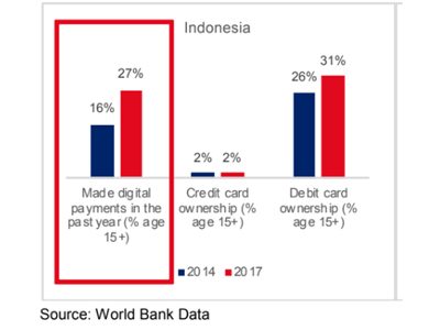 infografik world bank