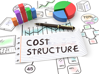 cost-structure-bisnis-model-kanvas