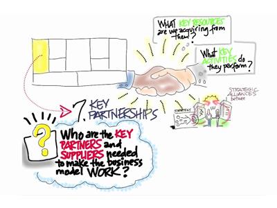 keypartners-bisnis-model-kanvas